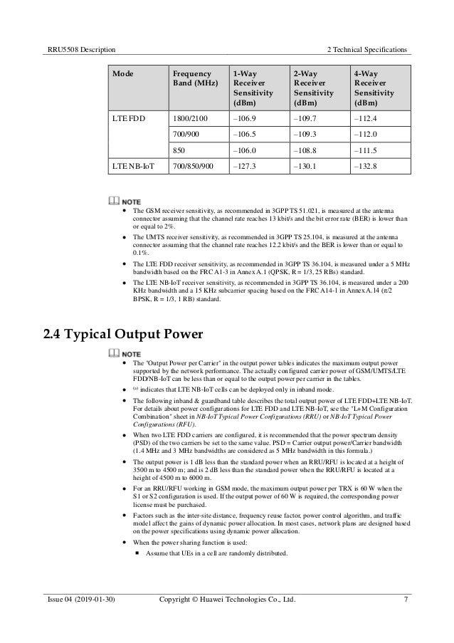 Huawei rru5508 description