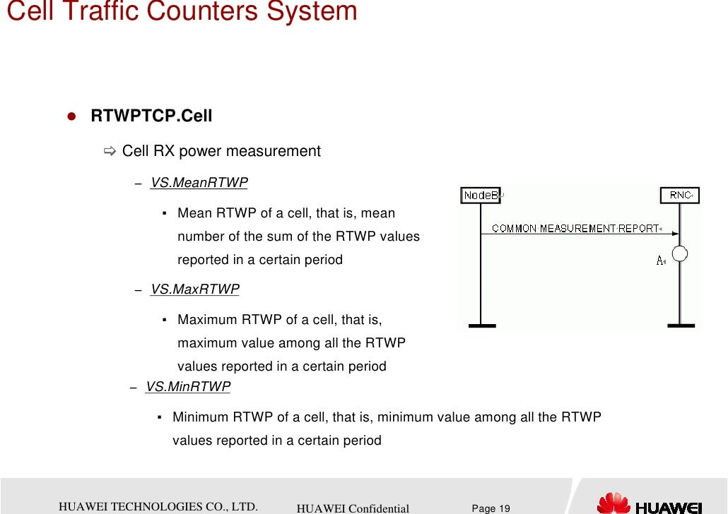 Cell Traffic Counters System        RTWPTCP.Cell             Cell RX power measurement              − VS.MeanRTWP         ...