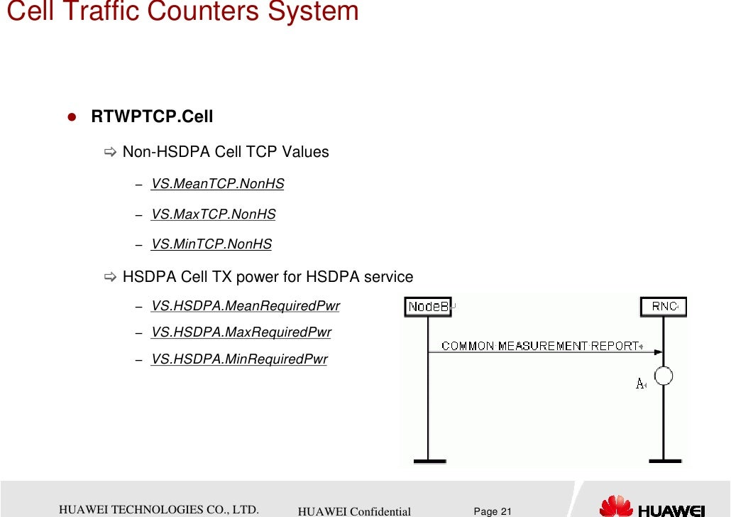 Cell Traffic Counters System        RTWPTCP.Cell             Non-HSDPA Cell TCP Values              − VS.MeanTCP.NonHS    ...