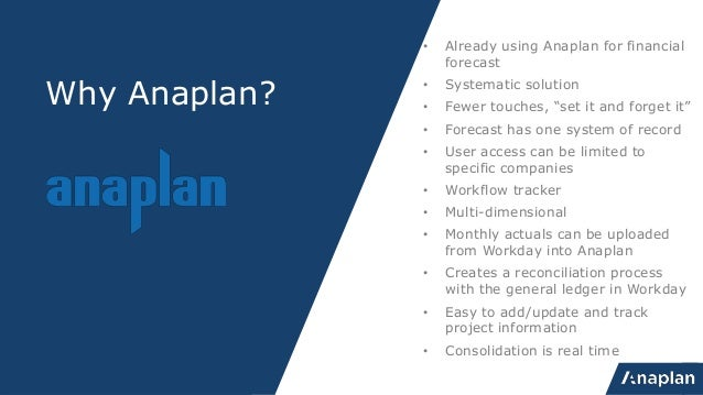 Capital Spend Forecasting In Anaplan