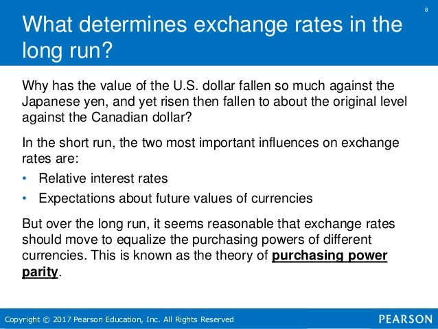examine purchasing power parity theory 2 lecture notes 5 purchasing power parity a key ingredient of the monetary approach is the assumption that the real exchange rate (q) is exogenous.