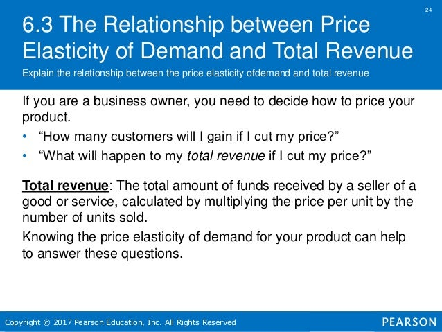 explain the relationship between price elasticity and total revenue