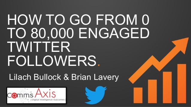 HOW TO GO FROM 0 TO 80,000 ENGAGED TWITTER FOLLOWERS. Lilach Bullock & Brian Lavery