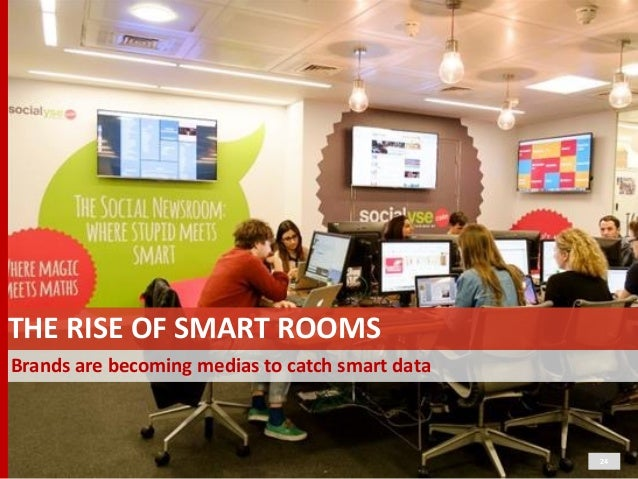 THE  RISE  OF  SMART  ROOMS Brands  are  becoming  medias  to  catch  smart  data 24