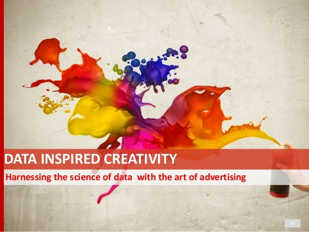 Harnessing  the  science  of  data    with  the  art  of  advertising 35 DATA  INSPIRED  CREATIVITY