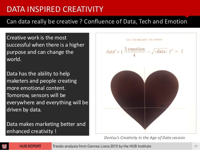 Can  data  really  be  creative  ?  Confluence  of  Data,  Tech  and  Emotion   DATA  INSPIRED ...
