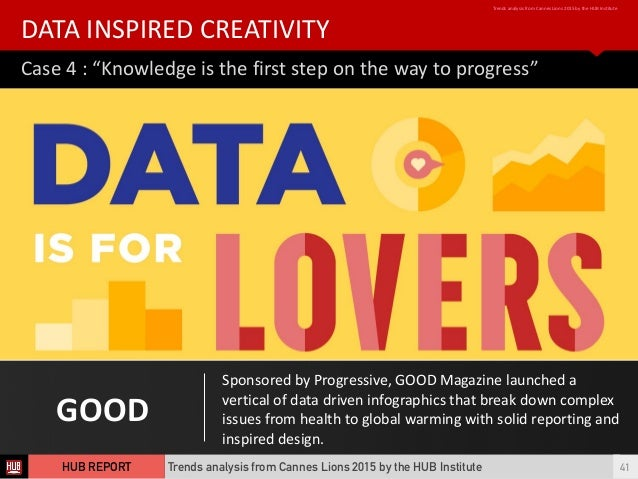 """Case  4  :  """"Knowledge  is  the  first  step  on  the  way  to  progress"""" DATA  INSPIRED  CREA..."""