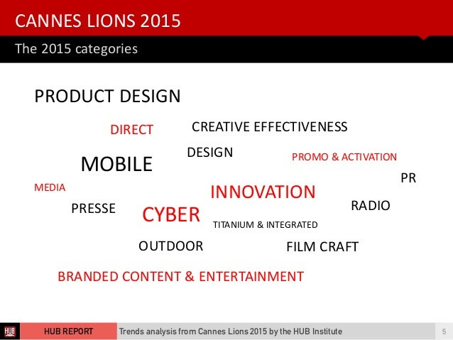The  2015  categories CANNES  LIONS  2015   Trends analysis from Cannes Lions 2015 by the HUB Institute 5HUB REP...