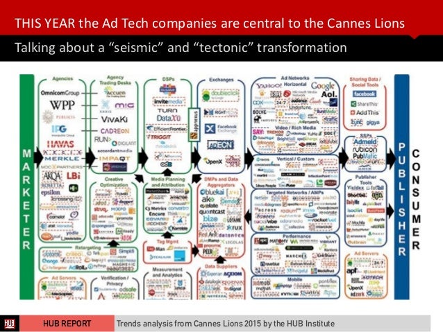 THIS  YEAR  the  Ad  Tech  companies  are  central  to  the  Cannes  Lions Talking  about  a  ...
