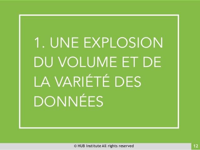 © HUB Institute All rights reserved 12 B 1. UNE EXPLOSION DU VOLUME ET DE LA VARIÉTÉ DES DONNÉES
