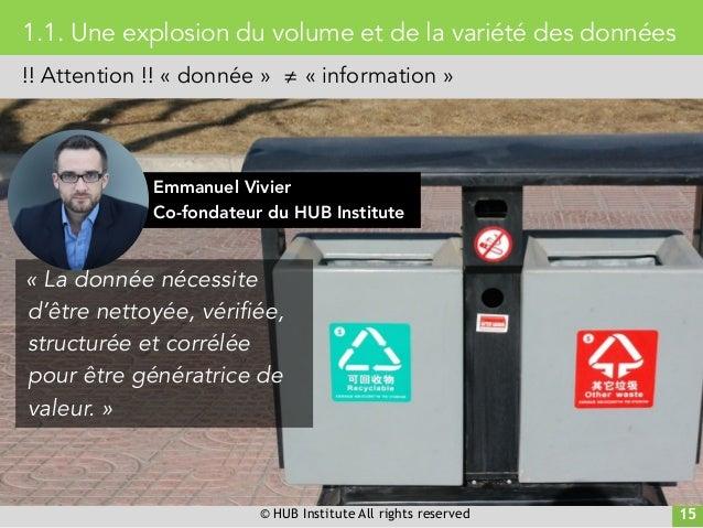 © HUB Institute All rights reserved 15 1.1. Une explosion du volume et de la variété des données !! Attention !! « donnée ...