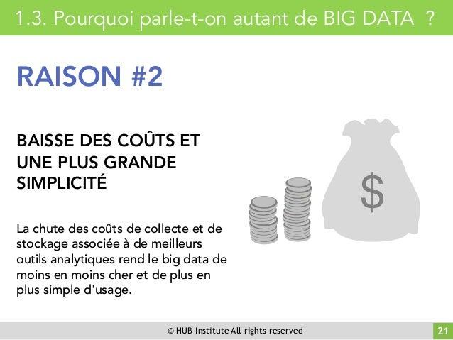 © HUB Institute All rights reserved 21 1.3. Pourquoi parle-t-on autant de BIG DATA ? RAISON #2 BAISSE DES COÛTS ET UNE PLU...