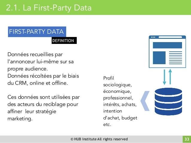© HUB Institute All rights reserved 33 2.1. La First-Party Data Données recueillies par l'annonceur lui-même sur sa propre...
