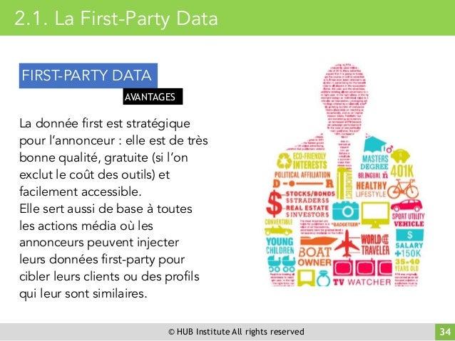 © HUB Institute All rights reserved 34 2.1. La First-Party Data La donnée first est stratégique pour l'annonceur : elle es...
