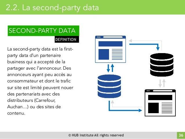 © HUB Institute All rights reserved 36 2.2. La second-party data La second-party data est la first- party data d'un parten...