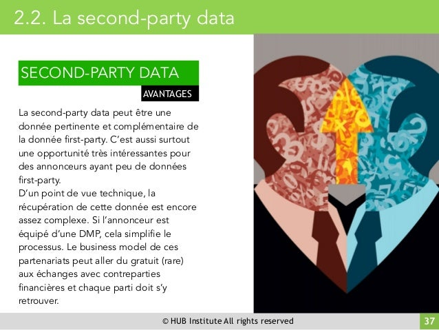 © HUB Institute All rights reserved 37 2.2. La second-party data SECOND-PARTY DATA AVANTAGES La second-party data peut êtr...