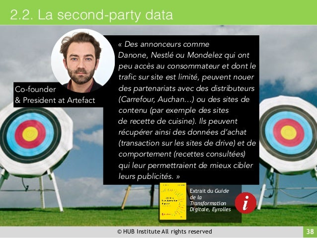 © HUB Institute All rights reserved 38 2.2. La second-party data «Des annonceurs comme Danone, Nestlé ou Mondelez qui ont...