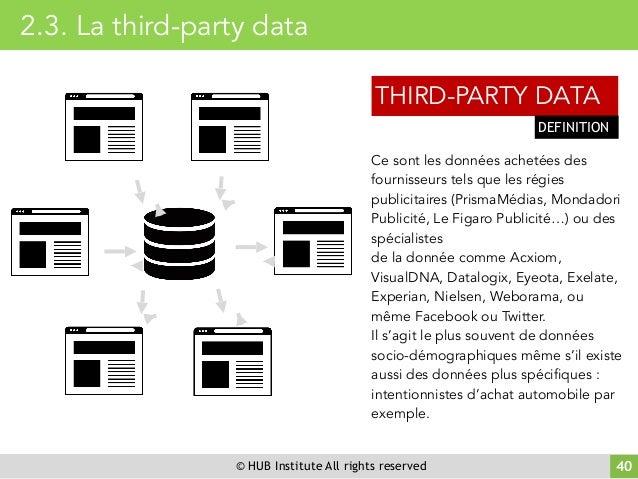 © HUB Institute All rights reserved 40 2.3. La third-party data THIRD-PARTY DATA DEFINITION Ce sont les données achetées d...