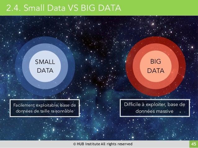 © HUB Institute All rights reserved 45 2.4. Small Data VS BIG DATA SMALL DATA Facilement exploitable, base de données de t...