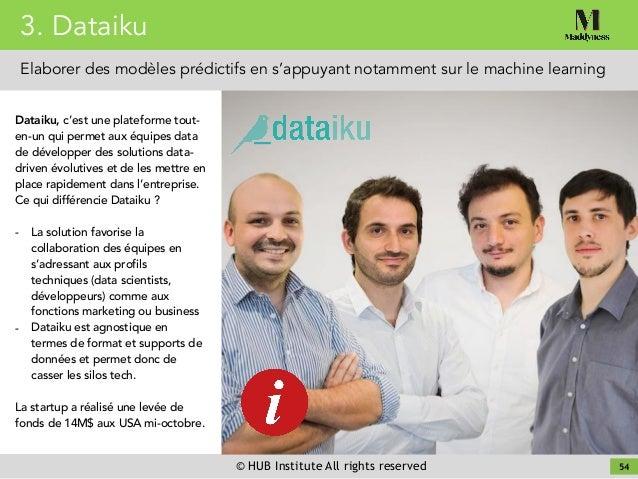 © HUB Institute All rights reserved 54 Dataiku, c'est une plateforme tout- en-un qui permet aux équipes data de développer...