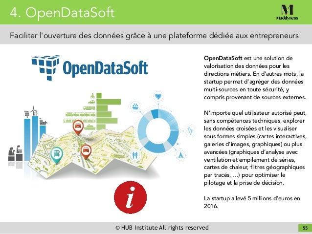 © HUB Institute All rights reserved 55 OpenDataSoft est une solution de valorisation des données pour les directions métie...