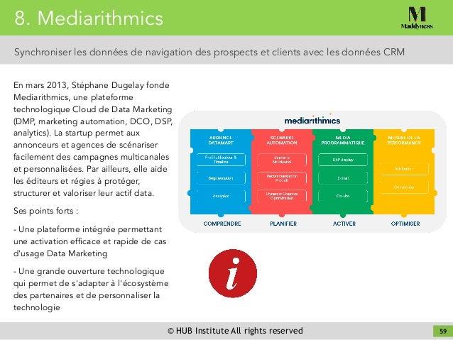 © HUB Institute All rights reserved 59 En mars 2013, Stéphane Dugelay fonde Mediarithmics, une plateforme technologique Cl...
