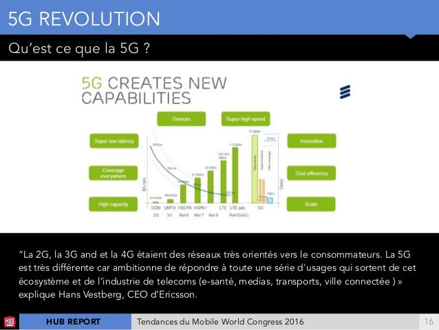 """!16 Qu'est ce que la 5G ? 5G REVOLUTION """"La 2G, la 3G and et la 4G étaient des réseaux très orientés vers le consommateurs..."""