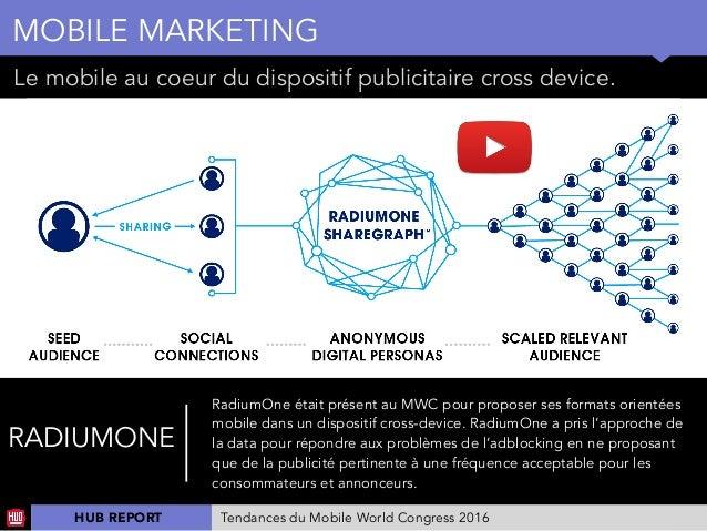01 Le mobile au coeur du dispositif publicitaire cross device. MOBILE MARKETING RADIUMONE RadiumOne était présent au MWC p...