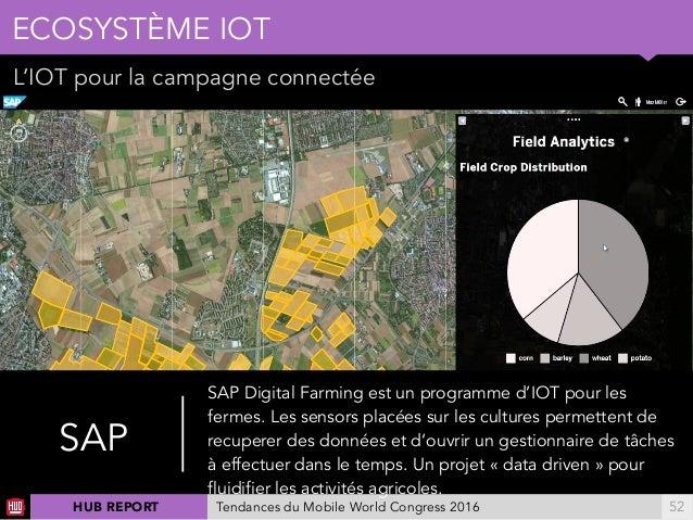 01 L'IOT pour la campagne connectée ECOSYSTÈME IOT !52 SAP SAP Digital Farming est un programme d'IOT pour les fermes. Les...