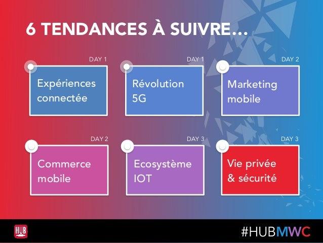 #HUBMWC 6 TENDANCES À SUIVRE… Révolution 5G Vie privée  & sécurité Expériences connectée Commerce mobile Ecosystème IOT M...