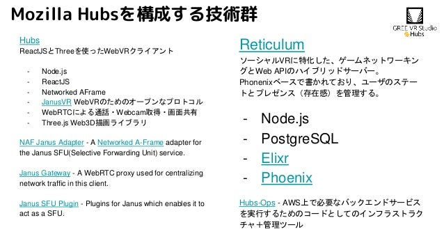 Mozilla Hubsを構成する技術群 Hubs ReactJSとThreeを使ったWebVRクライアント - Node.js - ReactJS - Networked AFrame - JanusVR WebVRのためのオープンなプロトコ...
