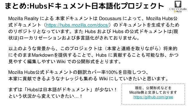 まとめ:Hubsドキュメント日本語化プロジェクト Mozilla Reality による 本家ドキュメントは Docusaurs によって、Mozilla Hubs公 式ドキュメント(https://hubs.mozilla.com/docs/...