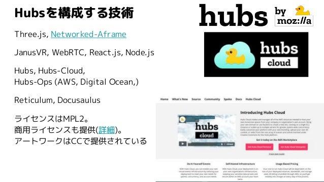Hubsを構成する技術 Three.js, Networked-Aframe JanusVR, WebRTC, React.js, Node.js Hubs, Hubs-Cloud, Hubs-Ops (AWS, Digital Ocean,)...