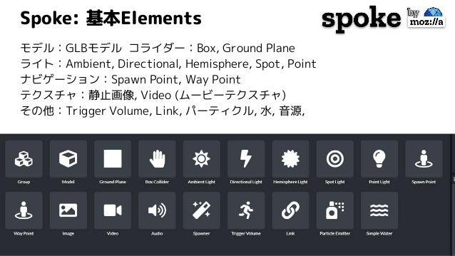 Spoke: 基本Elements モデル:GLBモデル コライダー:Box, Ground Plane ライト:Ambient, Directional, Hemisphere, Spot, Point ナビゲーション:Spawn Point...