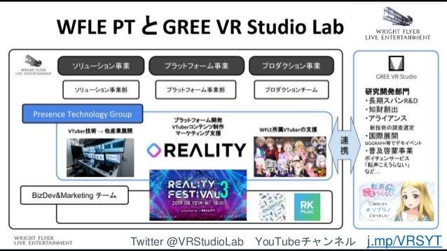 Twitter @VRStudioLab YouTubeチャンネル j.mp/VRSYT