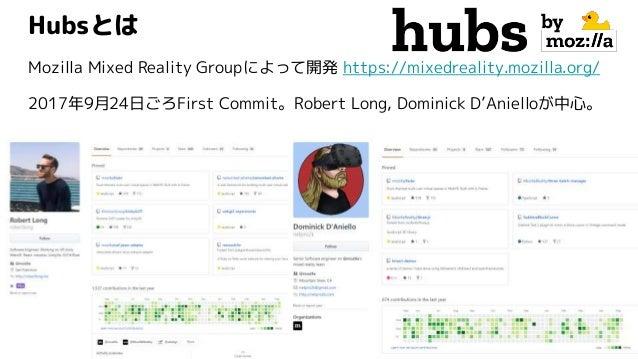 Hubsとは Mozilla Mixed Reality Groupによって開発 https://mixedreality.mozilla.org/ 2017年9月24日ごろFirst Commit。Robert Long, Dominick ...