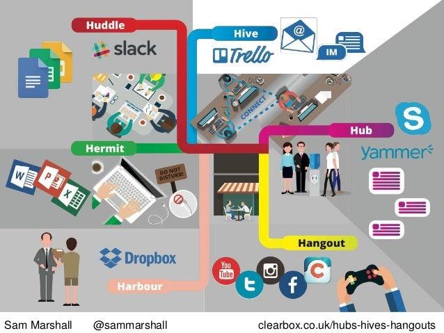 clearbox.co.uk/hubs-hives-hangoutsSam Marshall @sammarshall