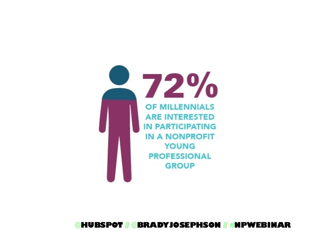 4 Ways To Engage Millennials with Your Nonprofits Work Slide 39
