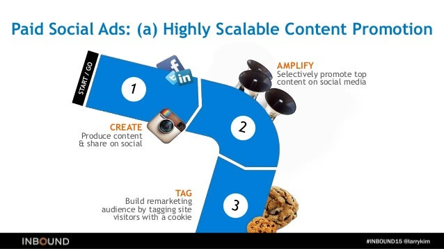 The Top 10 Paid Social Media Advertising Hacks of All Time!
