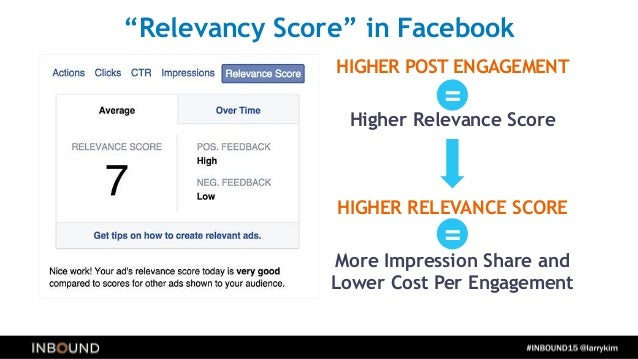 """1% Increase in Post Engagement 5% Reduction in Cost Per Engagement! """"Quality Adjusted Bid"""" in Twitter ="""