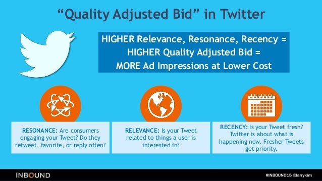 Quality Score & Ad Impression Share A TYPICAL TWITTER CAMPAIGN FEWER AND FEWER AD IMPRESSIONS AS THE CAMPAIGN AGES!