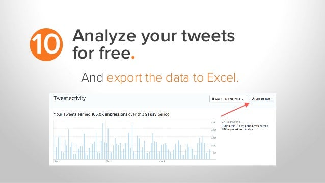 Analyze your tweets for free.10 And export the data to Excel.
