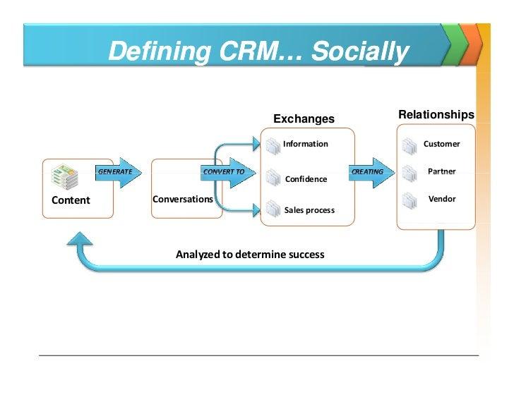 Social CRM: Barack 2.0 – An Example