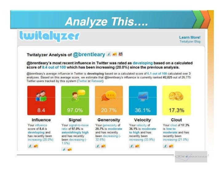 The Idea / Blog – www.Barack20.com