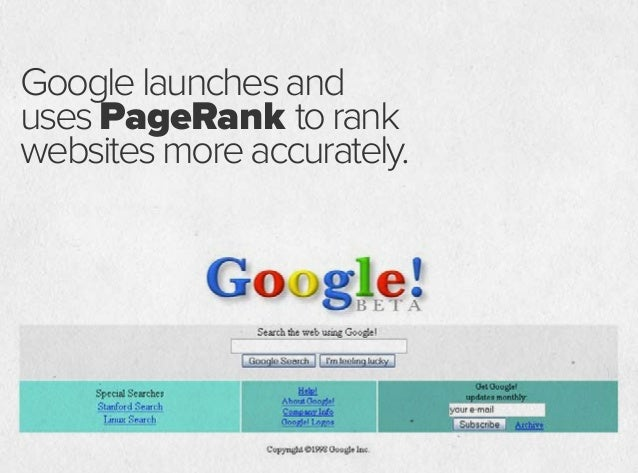 Googlelaunchesand usesPageRank torank websitesmoreaccurately. PageRank looks at incoming links for a webpage to help deter...