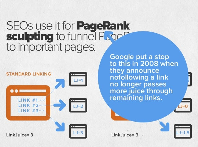 Googlelaunches GoogleAnalytics, givingSEOsan easywaytoanalyze andtrackthe performance oftheircampaigns.