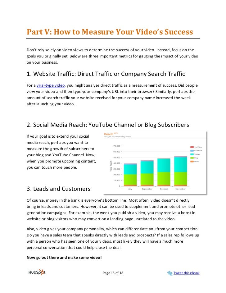 Part V: How to Measure Your Video's SuccessDon't rely solely on video views to determine the success of your video. Instea...