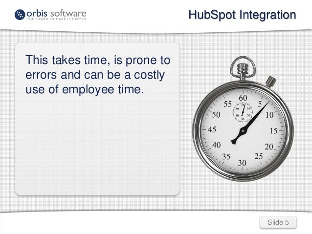 HubSpot Integration  Slide 5  This takes time, is prone to  errors and can be a costly  use of employee time.