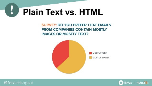 10 Things You Didn T Know About Mobile Email From Litmus Hubspot