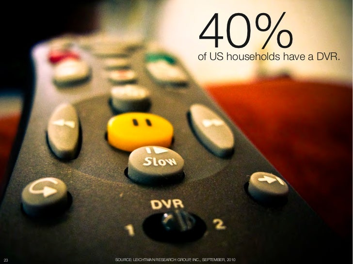 40%                                                           of US households have a DVR.23   SOURCE: LEICHTMAN RESEARCH ...